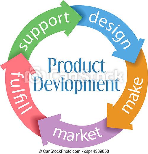 sviluppo, prodotto, frecce, affari - csp14389858