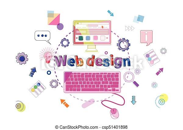 sviluppo, web, concetto, processo, programmazione, creativo, disegno, bandiera, software - csp51401898