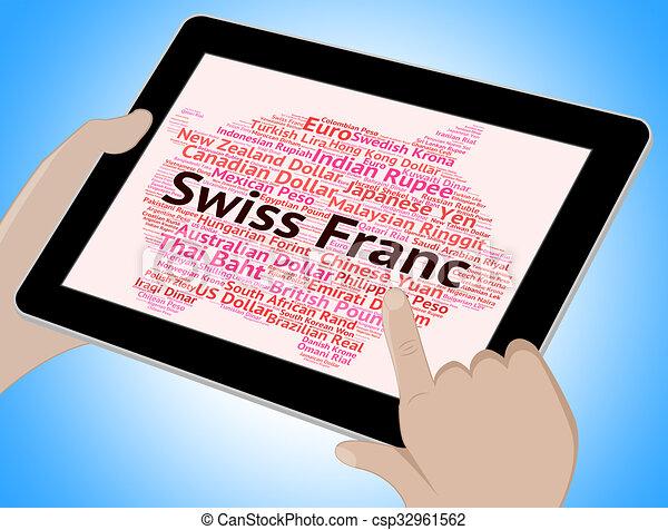 Forex market swiss franc
