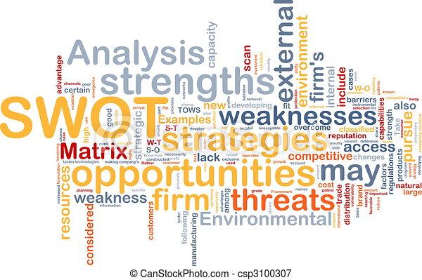SWOT analysis background concept - csp3100307