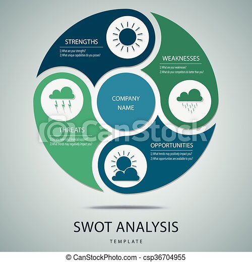 swot analysis template with main questions for commercial vector puzzle free vector puzzle free