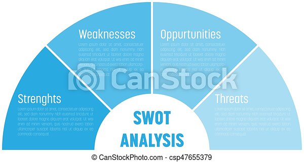 Swot business infographic vector diagram swot business vectors swot business infographic vector diagram ccuart Image collections
