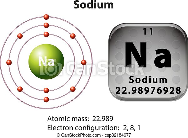 Diagram Of Sodium Residential Electrical Symbols
