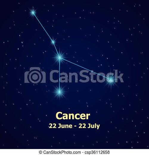 Sign art zodiac Cancer