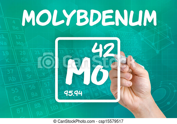 Symbol For The Chemical Element Molybdenum Clipart Search