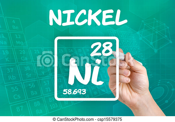 Symbol For The Chemical Element Nickel