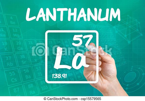 Symbol For The Chemical Element Lanthanum