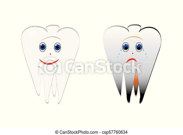 Symbols Two Teeth Cartoon Smiles Funny And Sad Teeth Vector