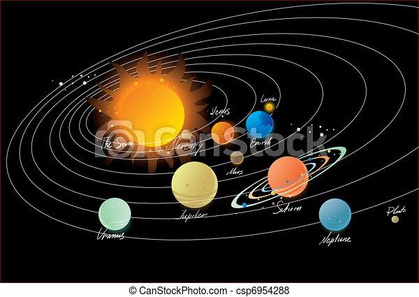 systém, sluneční - csp6954288