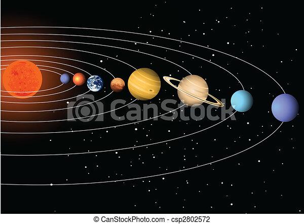 Sonnensystem - csp2802572