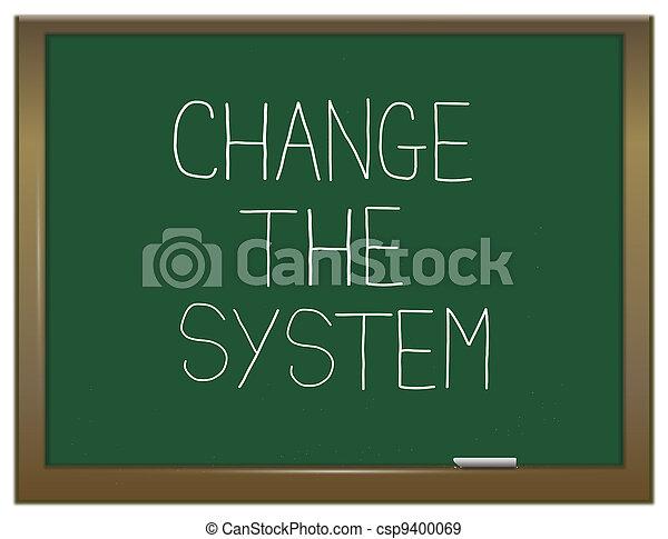 system., vyměnit - csp9400069