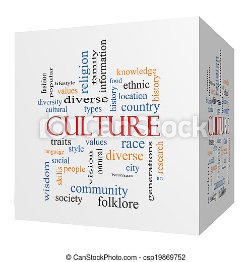 sześcian, słowo, kultura, pojęcie, chmura, 3d - csp19869752