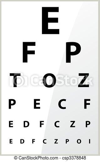 Felnőtt szem teszt diagram