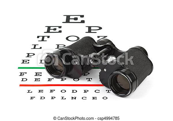 látási teszt diagram