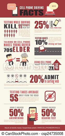 téléphone portable, conduite, faits, infographics - csp24735008