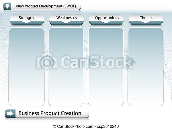 SWOT-Analysediagramm - csp3810240