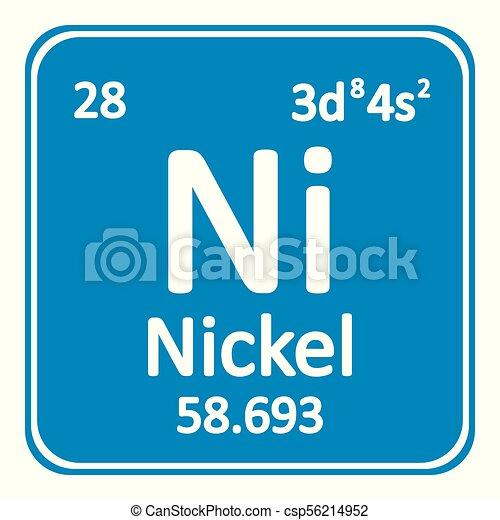 Tabla icon peridico nquel elemento vector nquel tabla icon peridico nquel elemento csp56214952 urtaz Choice Image