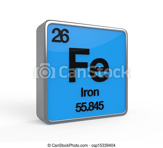 Mendeleevs transicin elemento qumico metals tabla hierro elemento tabla peridica urtaz Images