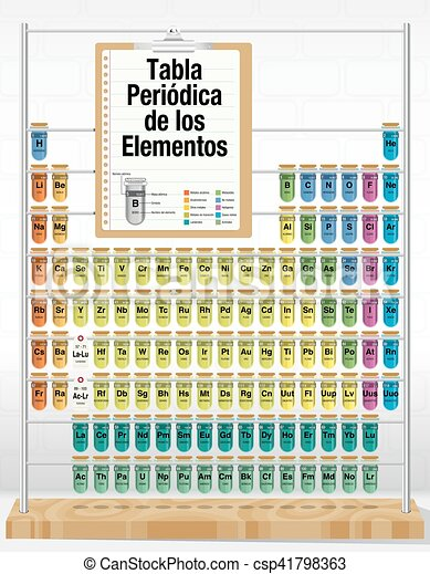 Tabla periodica de los elementos periodic table of elements clip tabla periodica de los elementos periodic table of elements in spanish language consisting of urtaz Gallery