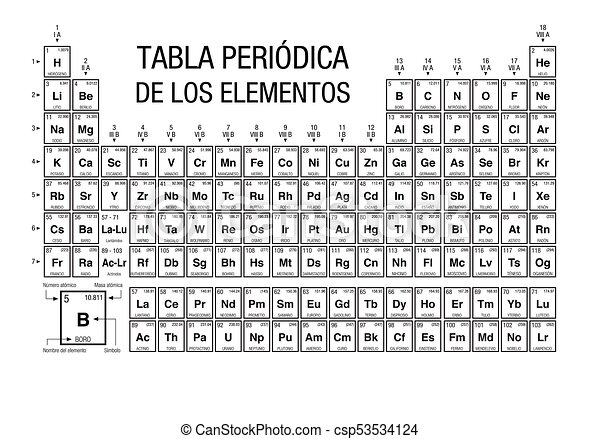 Tabla periodica en blanco en word images periodic table and chemistry word formed by symbols of the periodic table of tabla periodica de los elementos periodic urtaz Choice Image