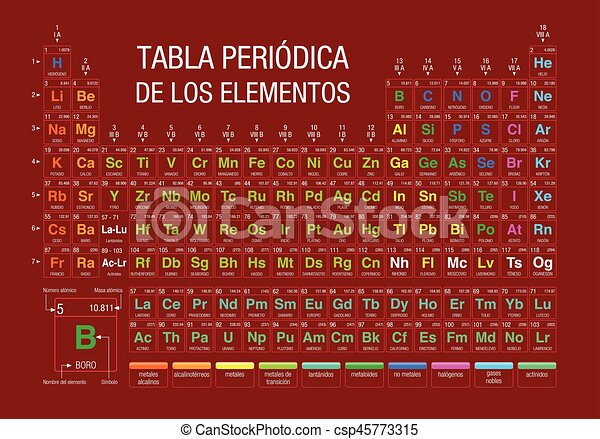 Tabla periodica de los elementos periodic table of elements in tabla periodica de los elementos periodic table of elements in spanish language on red background urtaz Gallery