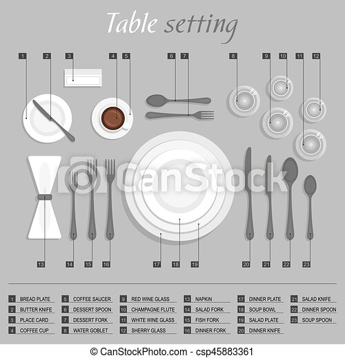 Table setting - csp45883361  sc 1 st  Can Stock Photo & Table setting. Formal table setting. the plan for the cutlery on the ...