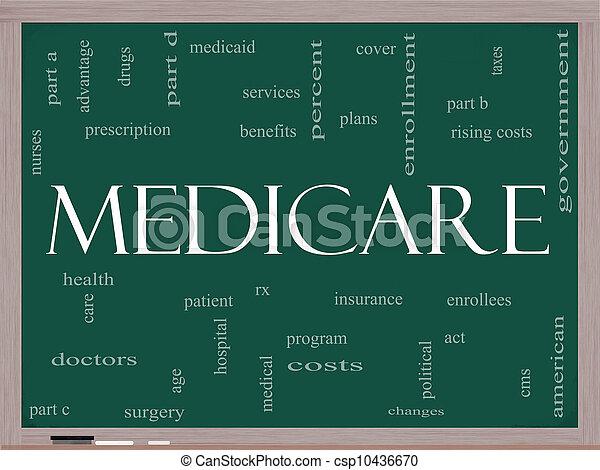 tableau noir, concept, mot, assurance-maladie, nuage - csp10436670