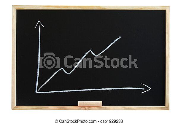 tableau noir, diagramme, business - csp1929233