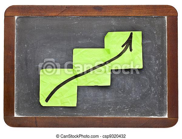tabule, pojem, nárůst - csp9320432