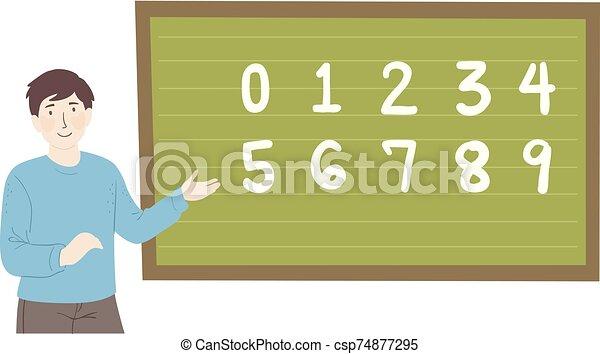 takty muzyczne, nauczyciel, obsadzać ilustrację, tablica - csp74877295