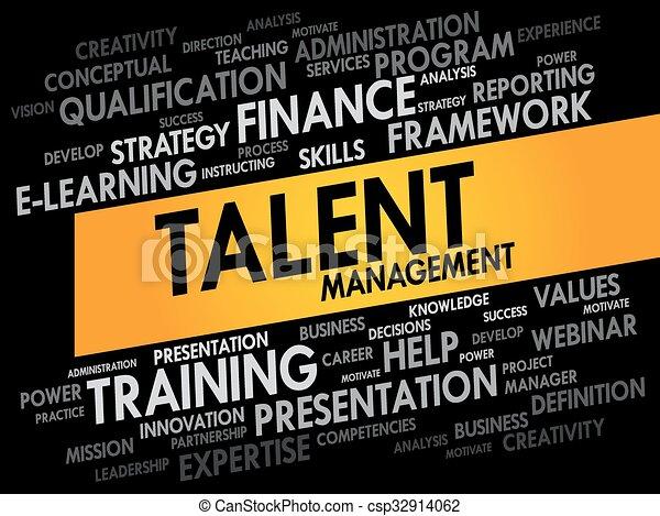Talent Management word cloud - csp32914062