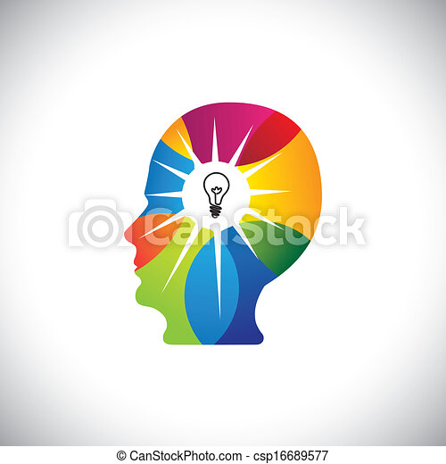 talented person with genius mind full of ideas & solutions - csp16689577