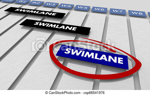 Los Swimlanes hacen trabajos de roles en la línea temporal de Ghantt gráfico 3d ilustración - csp66541976