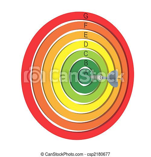 Target energy performance scale - csp2180677