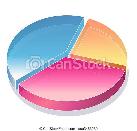 tarte, business, diagramme - csp3483239