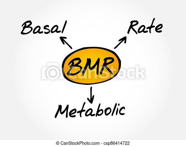 tasa, metabolic, plano de fondo, bmr, -, siglas, concepto, basal - csp86414722