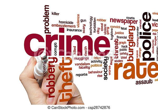 Nube de palabra de crimen - csp28742876