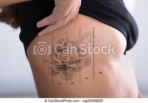 Tatouage Femme Cote Demenagement Tatouage Gros Plan Laser