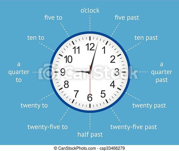 Teach, learn time analogue clock - csp33466279