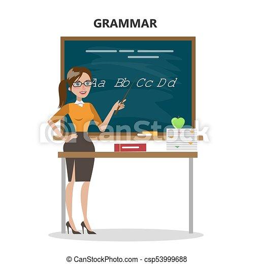 Teacher Grammaire Isole Tableau Noir Prof Grammaire Isole Letters Canstock