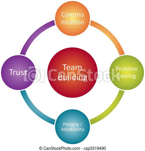 Team Building Business Diagram Team Building Management Business