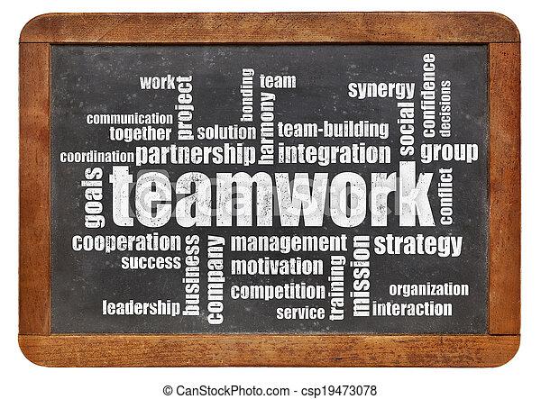 teamwork word cloud - csp19473078