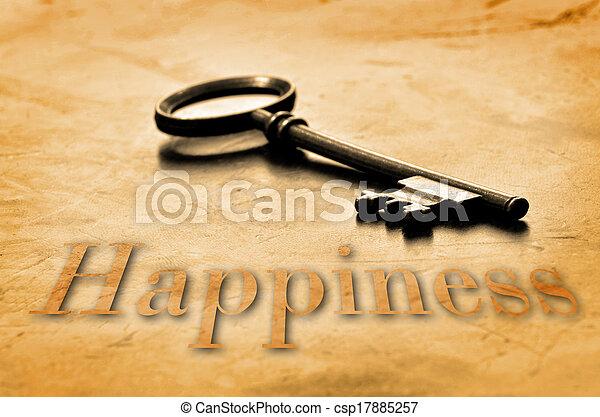 tecla, felicidade - csp17885257