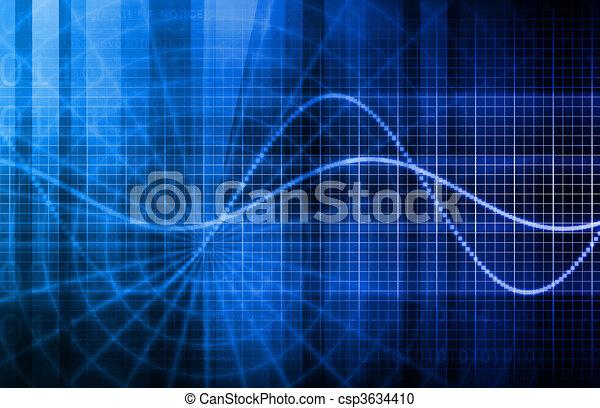 Indicatore regressione lineare forex