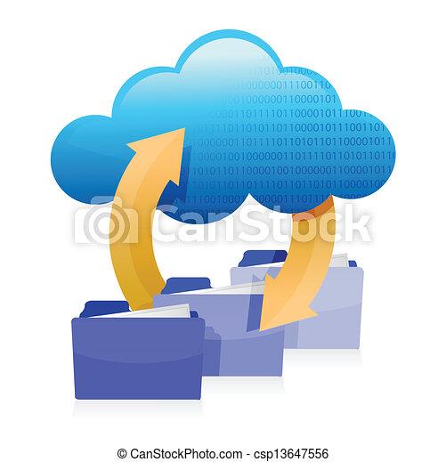 tecnologia, accessibilità - csp13647556