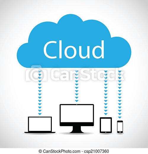 tecnologia, nuvola, fondo - csp21007360