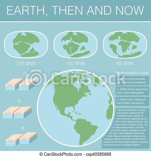 Tectonic Plates on the planet Earth. modern continents and   infographics Set of icons  Flat style with scheme - csp40585668