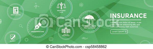 Estandarte web de seguros cubre propietarios, médicos, vida y seguro de vehículos - csp58458862