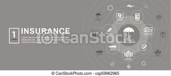 Estandarte web de seguros que cubre propietarios, médicos, vida y seguro de vehículos - csp59962965