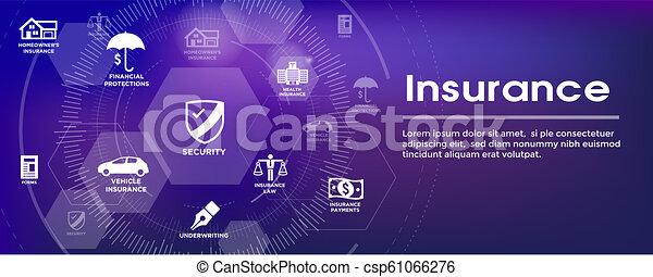 Estandarte web de seguros que cubre propietarios, médicos, vida y seguro de vehículos - csp61066276